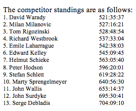 The competitor standings are as follows: